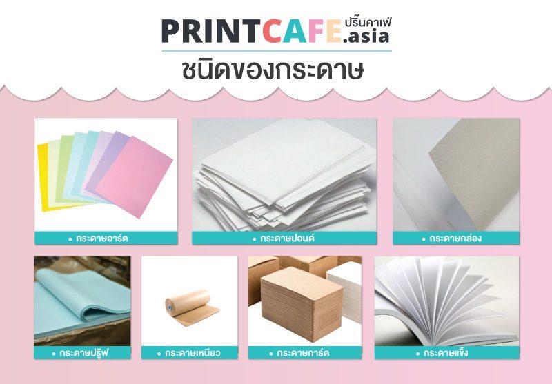 ชนิดของกระดาษที่ใช้ผลิตกล่องบรรจุภัณฑ์